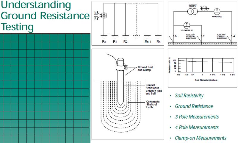 سیستم زمین - مقاومت مخصوص خاک به روایت تصویر