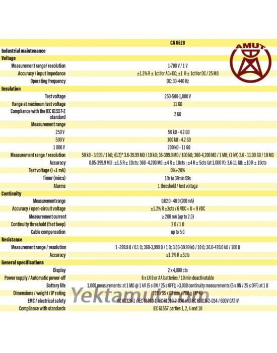 تستر مقاومت عایقی مدل CA6528 کاوین آرنوکس