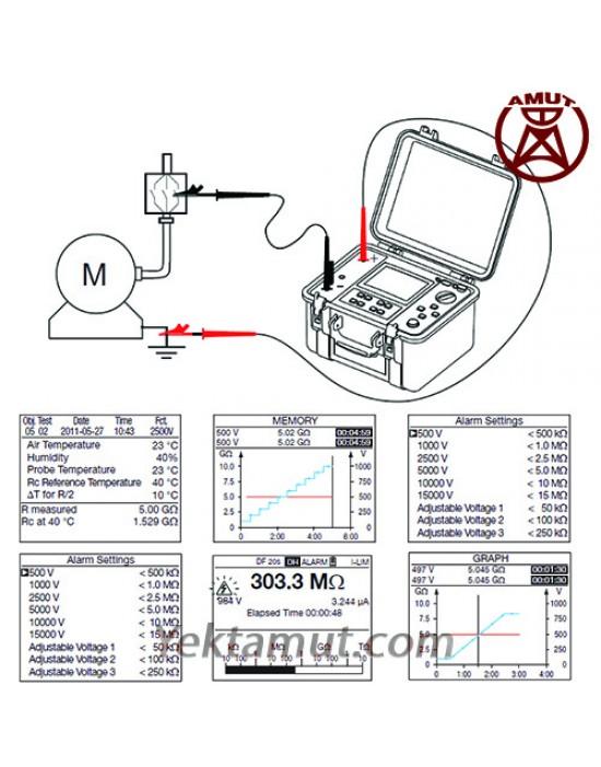 تستر مقاومت عایقی 15 کیلوولت مدل CA6555 چاوین آرنوکس