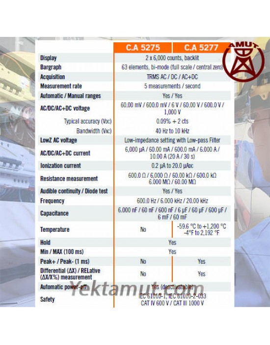 مولتیمتر مدل CA5275 دیجیتال پرتابل صنعتی کاوین آرنوکس