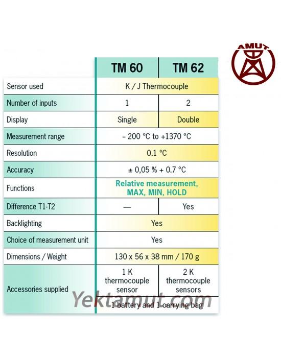 ترمومتر تماسی مدل TM60 تک کاناله مولتی متریکس